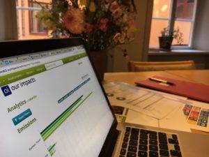 hållbarhetsrapportering